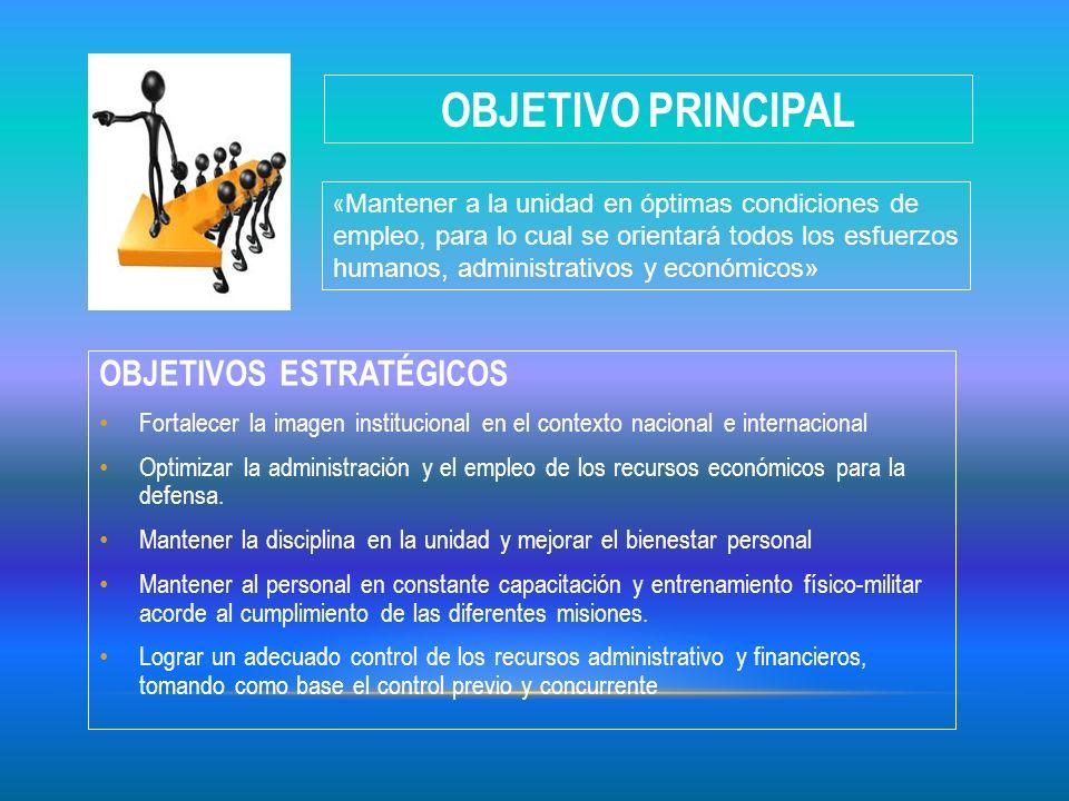 OBJETIVO PRINCIPAL OBJETIVOS ESTRATÉGICOS