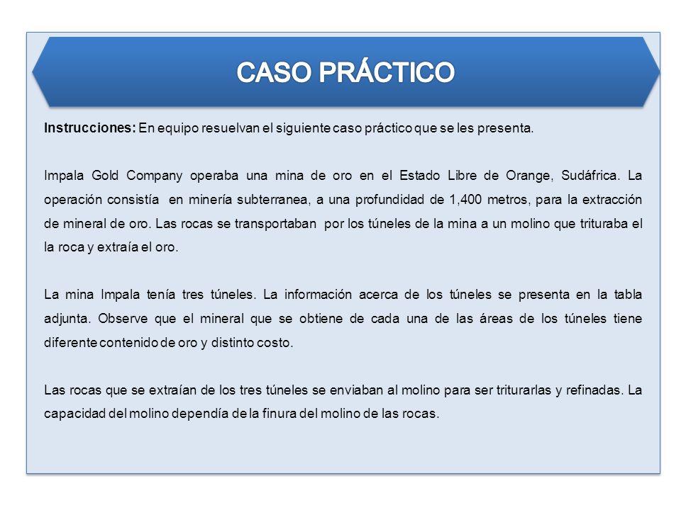 CASO PRÁCTICO Instrucciones: En equipo resuelvan el siguiente caso práctico que se les presenta.