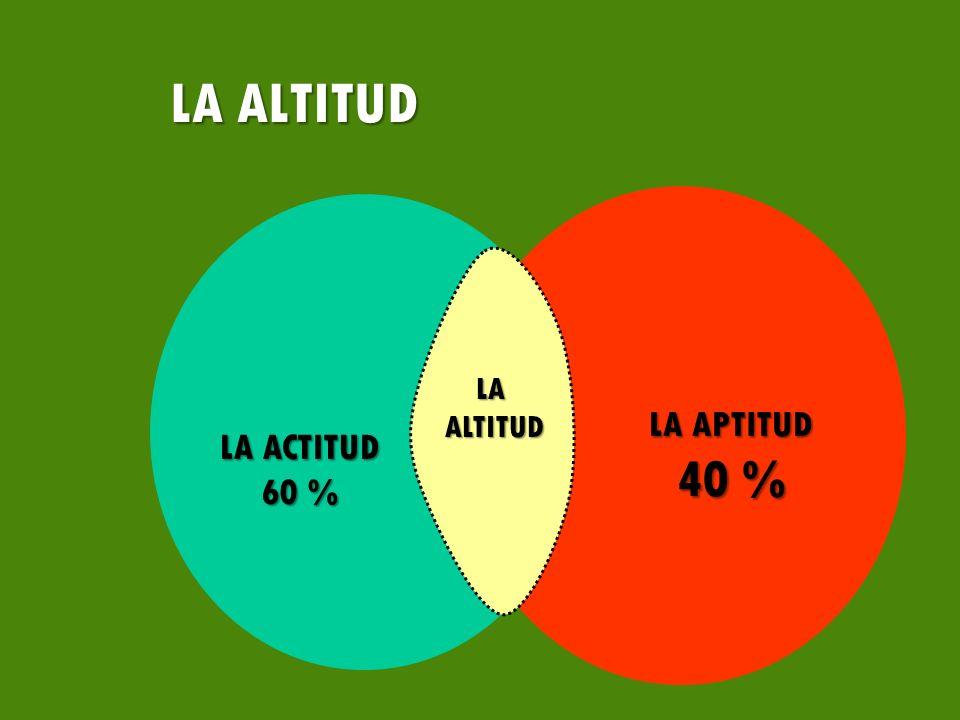 LA ALTITUD LA ALTITUD LA APTITUD 40 % LA ACTITUD 60 %