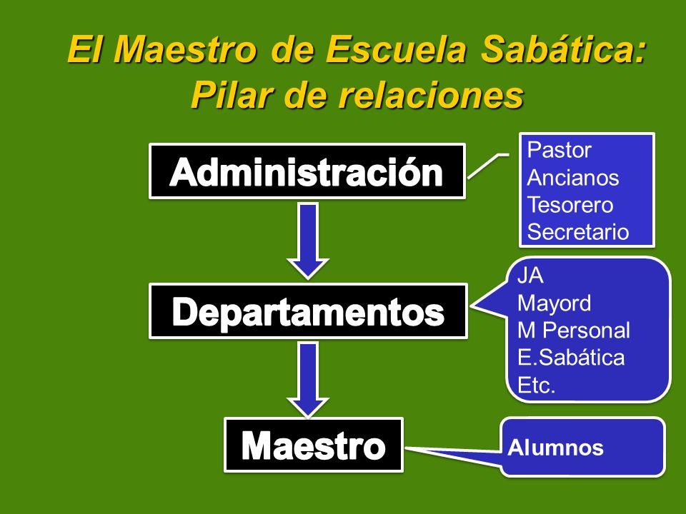 El Maestro de Escuela Sabática: Pilar de relaciones