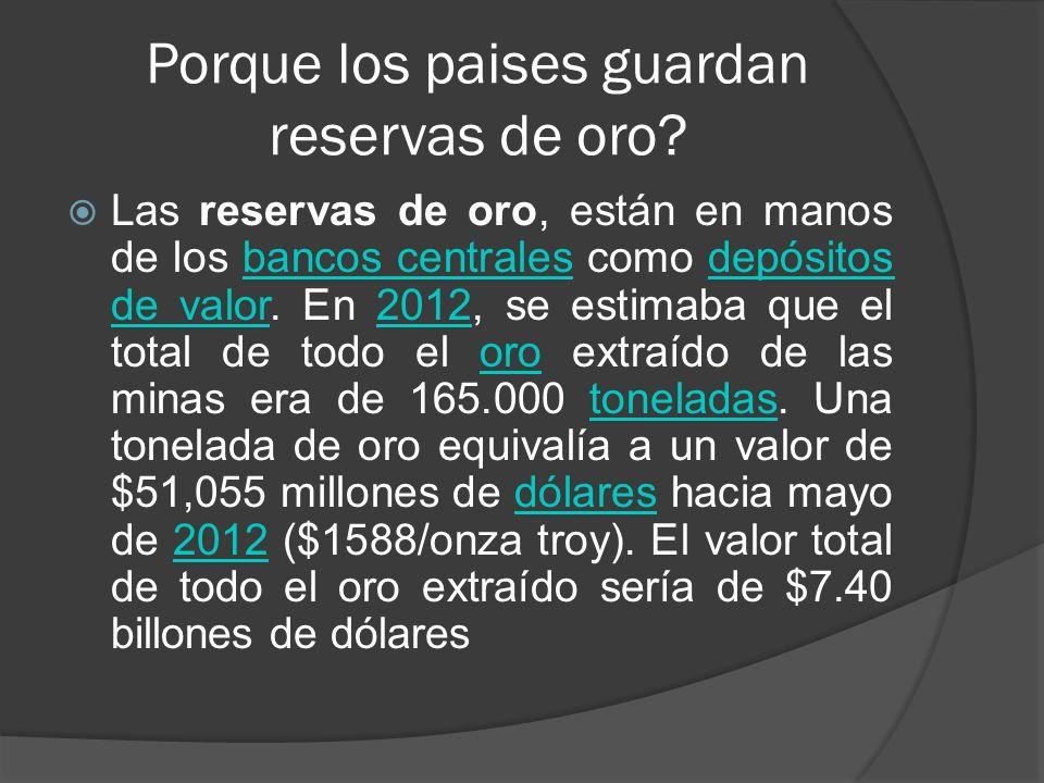 Porque los paises guardan reservas de oro
