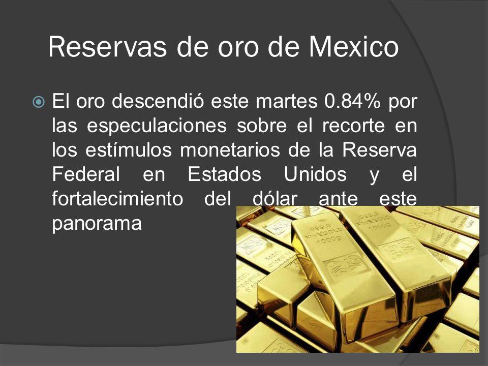 Reservas de oro de Mexico