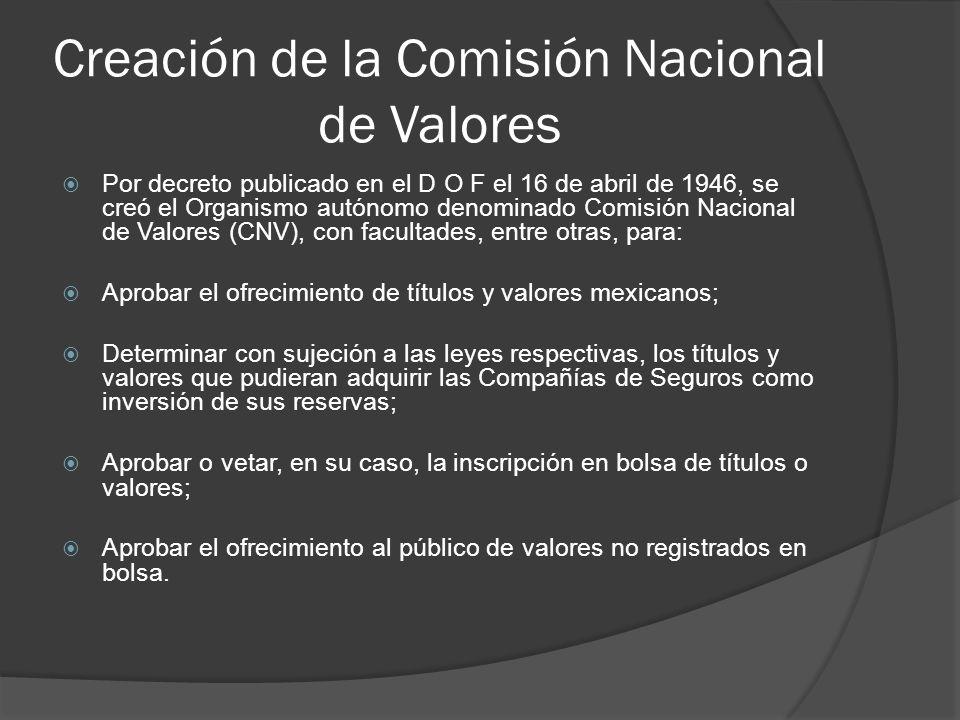 Creación de la Comisión Nacional de Valores