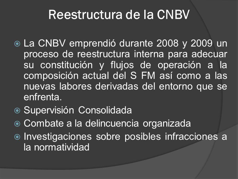 Reestructura de la CNBV