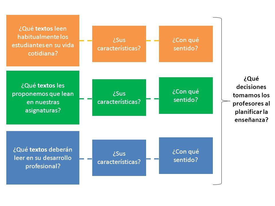 ¿Qué decisiones tomamos los profesores al planificar la enseñanza
