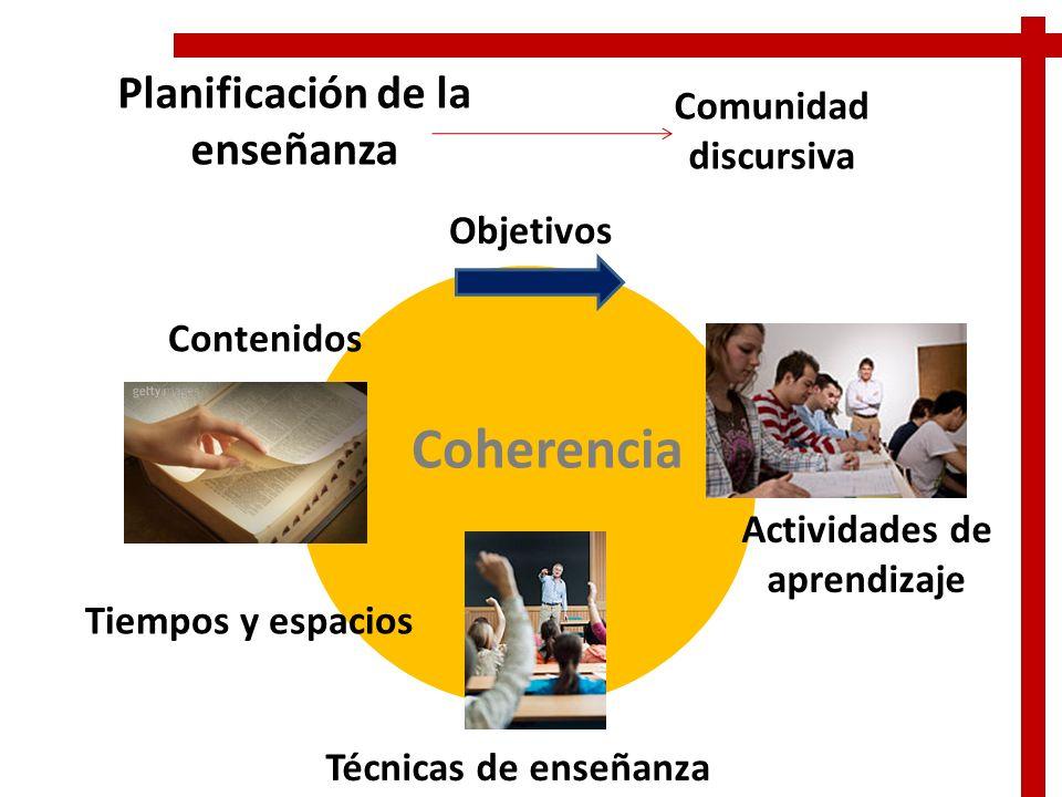 Planificación de la enseñanza Actividades de aprendizaje