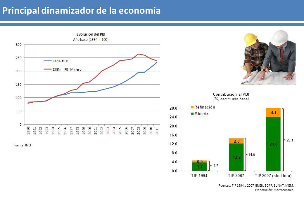 Principal dinamizador de la economía