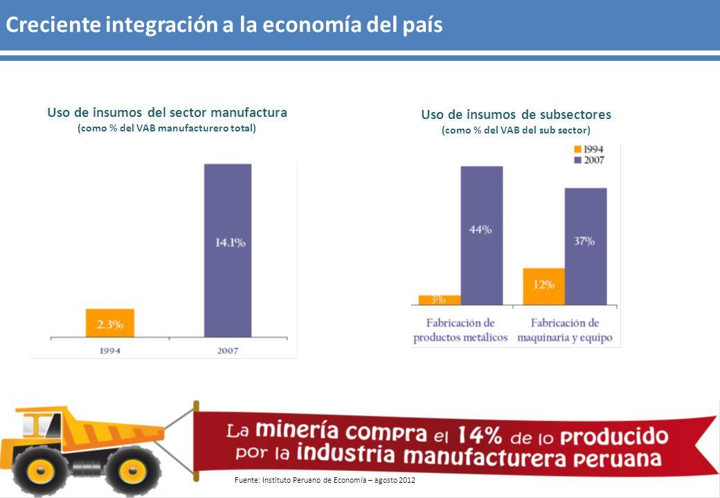 Creciente integración a la economía del país