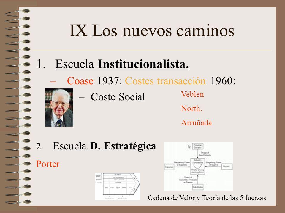 IX Los nuevos caminos Escuela Institucionalista.