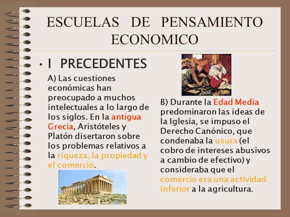 ESCUELAS DE PENSAMIENTO ECONOMICO