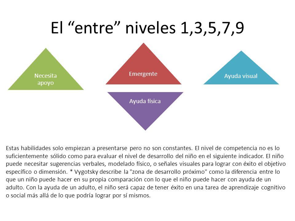 El entre niveles 1,3,5,7,9 Emergente. Necesita apoyo. Ayuda física. Ayuda visual.