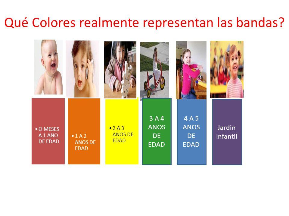 Qué Colores realmente representan las bandas