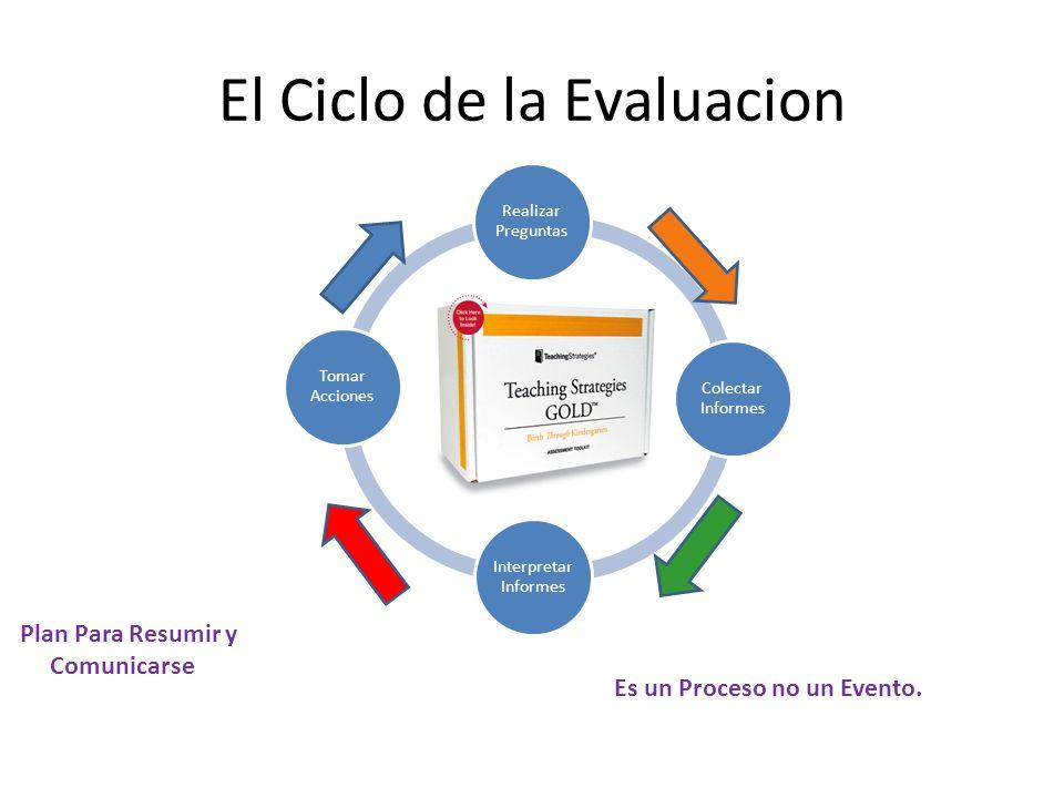 El Ciclo de la Evaluacion