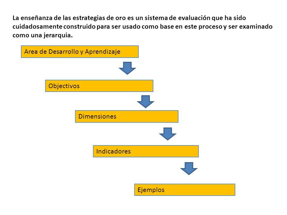 Area de Desarrollo y Aprendizaje