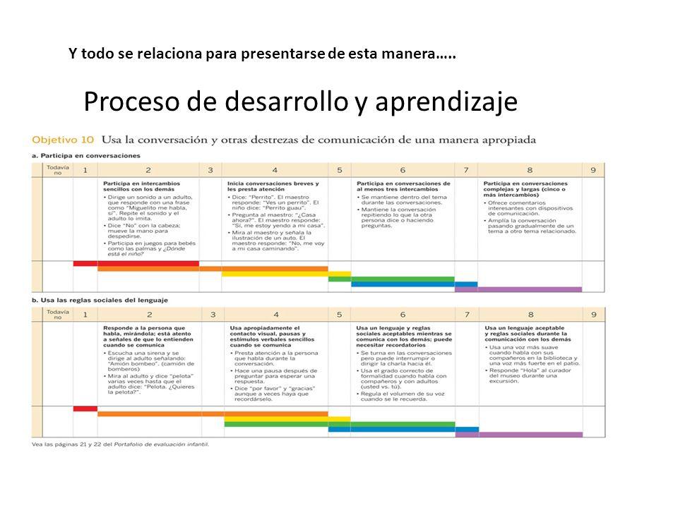 Proceso de desarrollo y aprendizaje