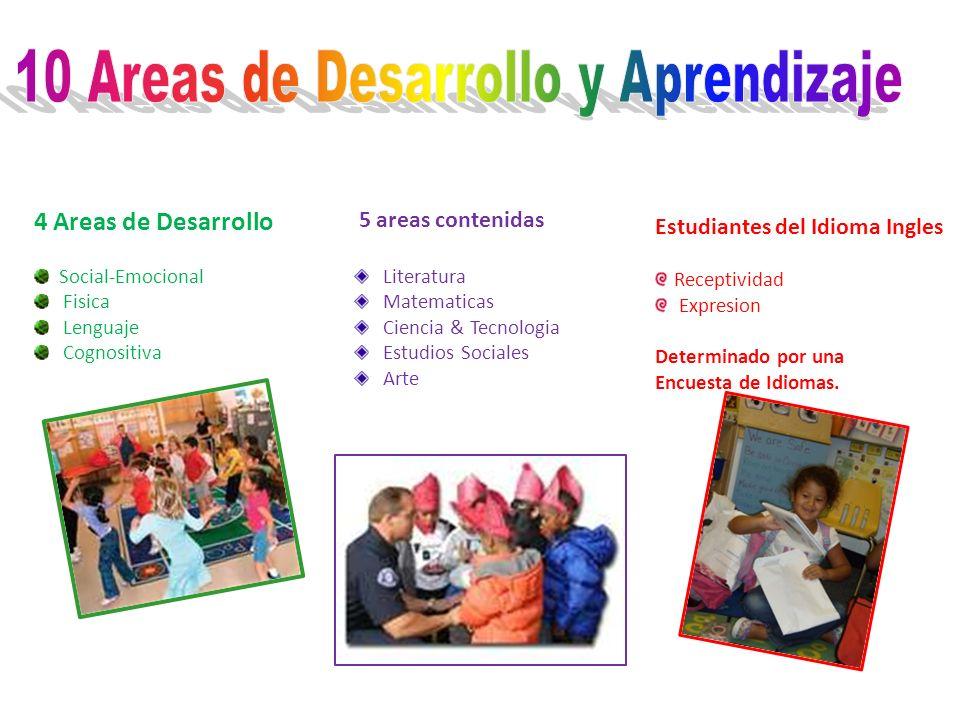 10 Areas de Desarrollo y Aprendizaje