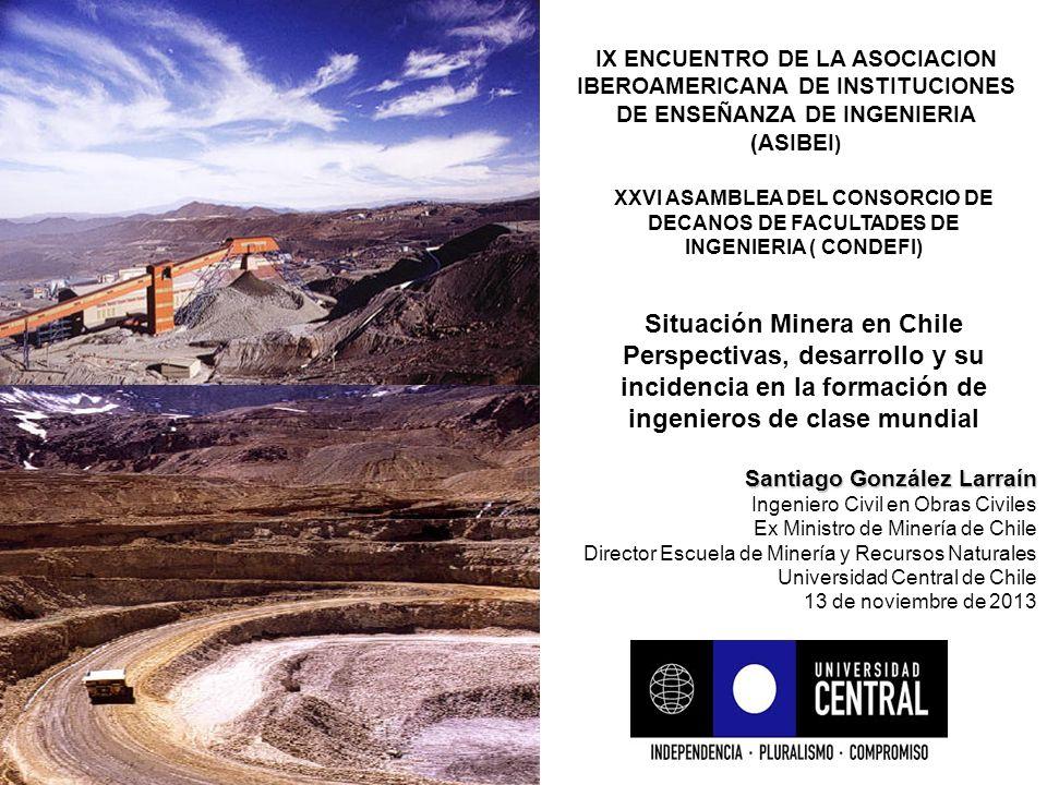 Situación Minera en Chile