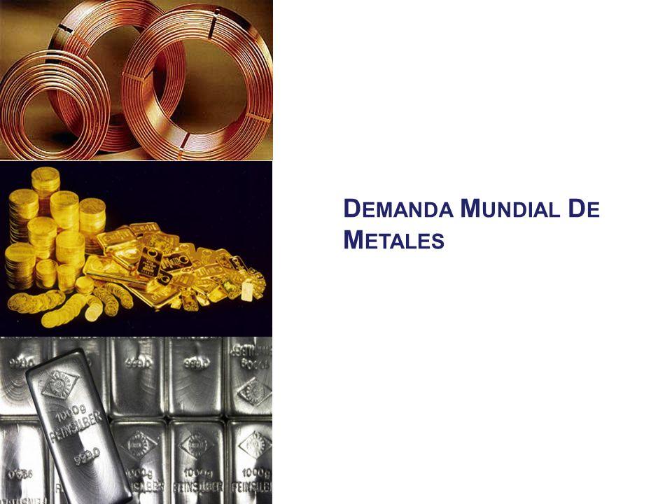 Demanda Mundial De Metales