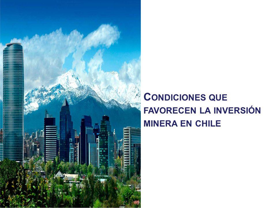 Condiciones que favorecen la inversión minera en chile