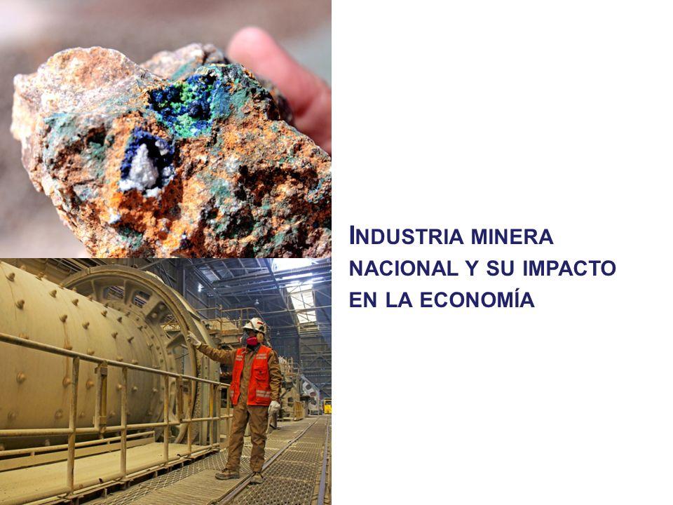 Industria minera nacional y su impacto en la economía