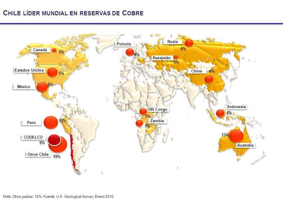 Chile líder mundial en reservas de Cobre