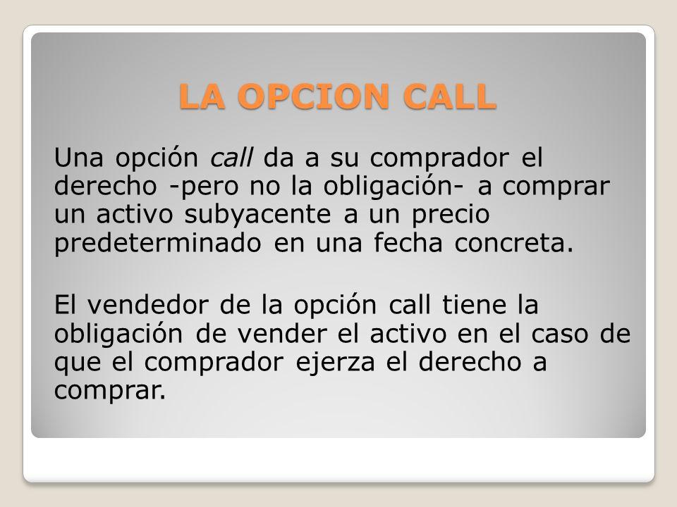 LA OPCION CALL