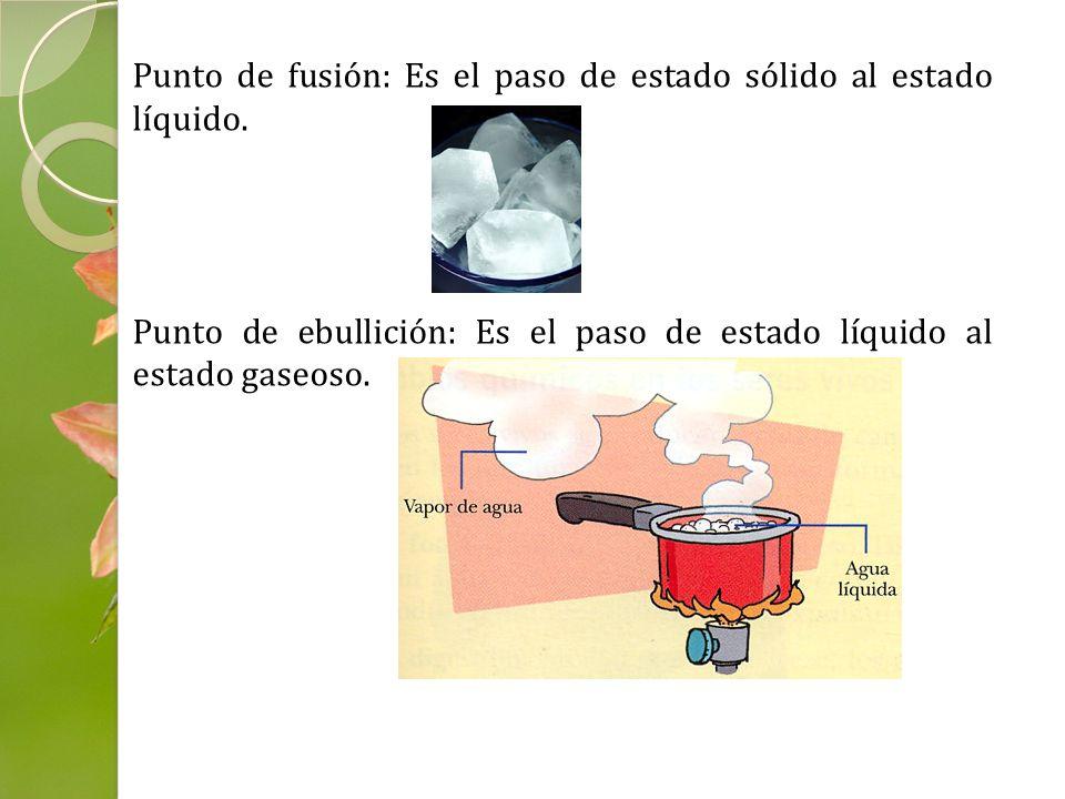 Punto de fusión: Es el paso de estado sólido al estado líquido.