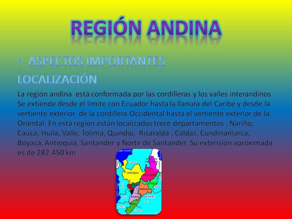Región andina Aspectos importantes Localización