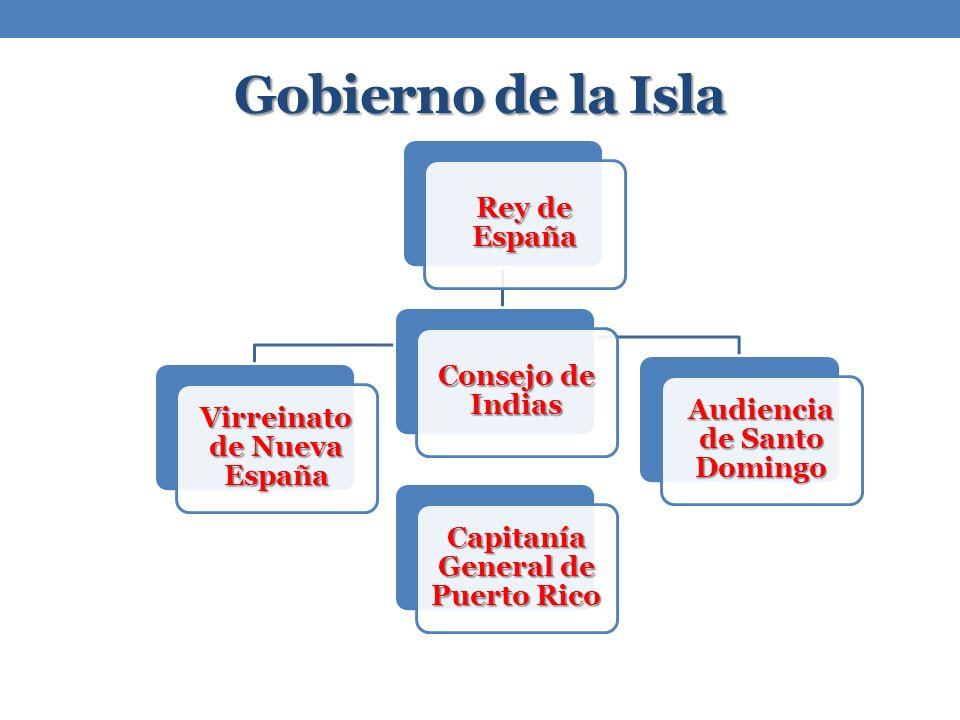 Gobierno de la Isla Rey de España Consejo de Indias