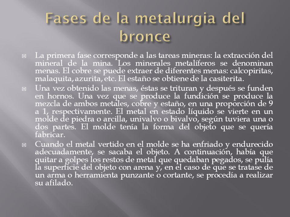 Fases de la metalurgia del bronce