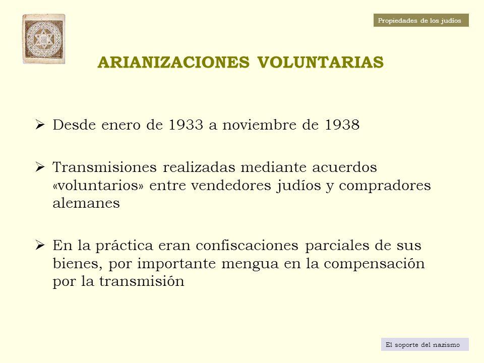 ARIANIZACIONES VOLUNTARIAS