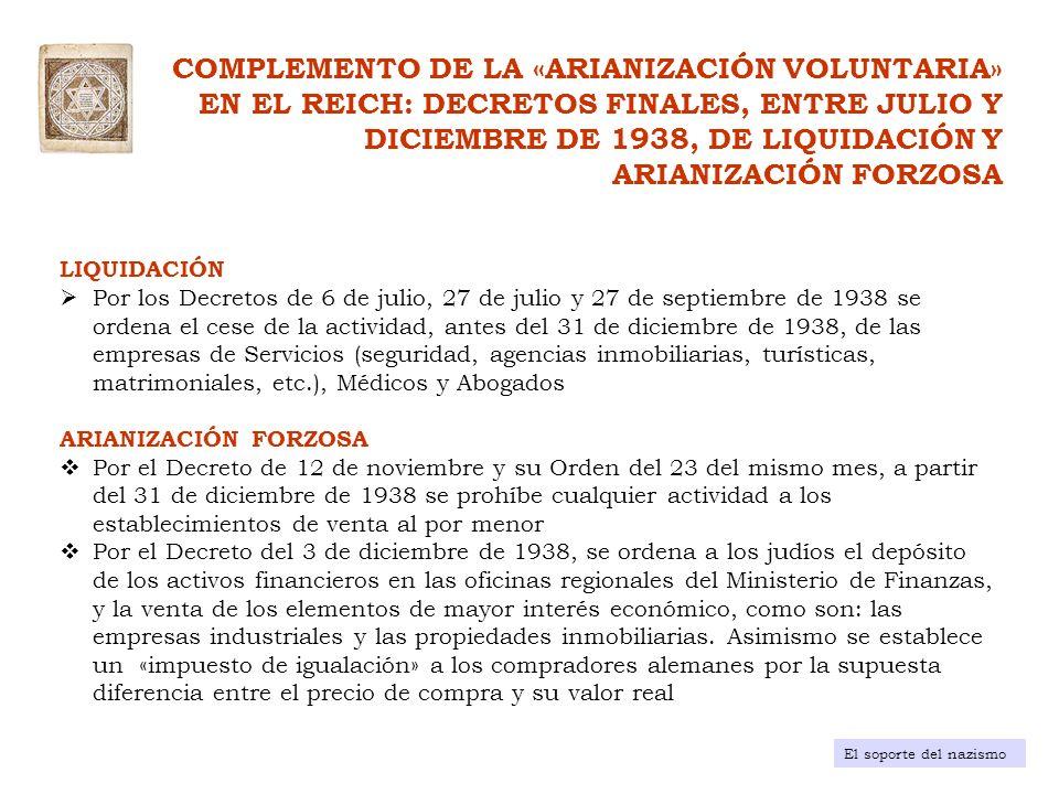 COMPLEMENTO DE LA «ARIANIZACIÓN VOLUNTARIA» EN EL REICH: DECRETOS FINALES, ENTRE JULIO Y DICIEMBRE DE 1938, DE LIQUIDACIÓN Y ARIANIZACIÓN FORZOSA