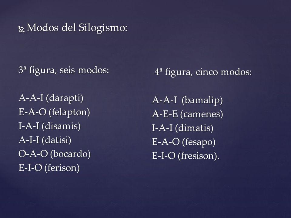 Modos del Silogismo: 4ª figura, cinco modos: 3ª figura, seis modos:
