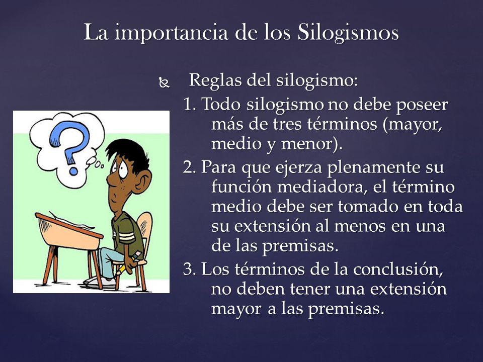 La importancia de los Silogismos