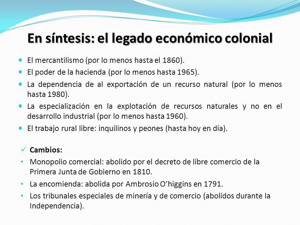 En síntesis: el legado económico colonial