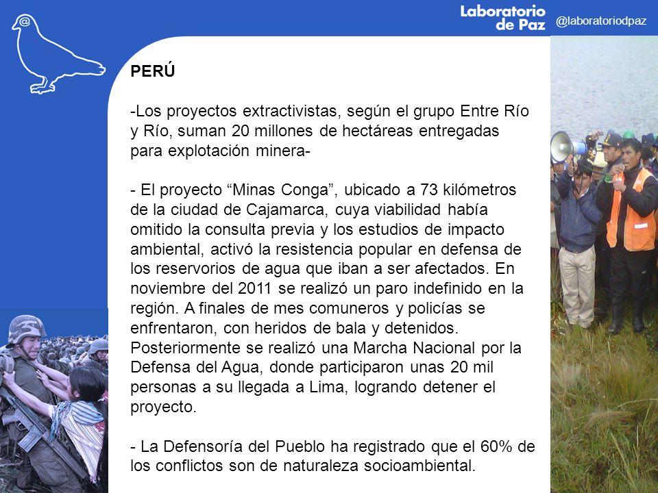 @laboratoriodpaz PERÚ.