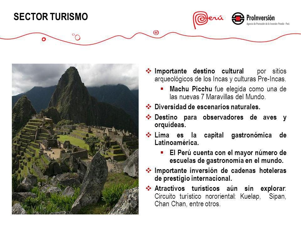 SECTOR TURISMO Importante destino cultural por sitios arqueológicos de los Incas y culturas Pre-Incas.