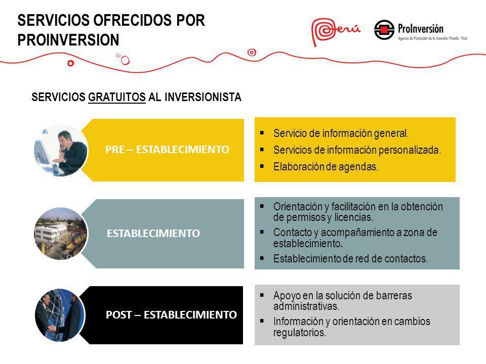 SERVICIOS OFRECIDOS POR PROINVERSION