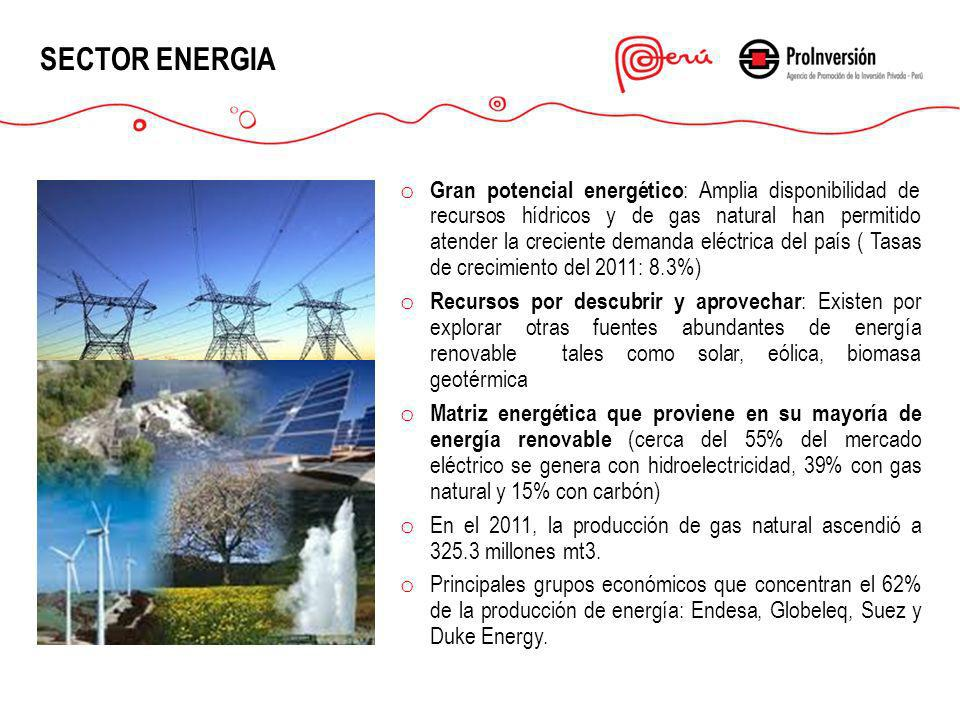 SECTOR ENERGIA