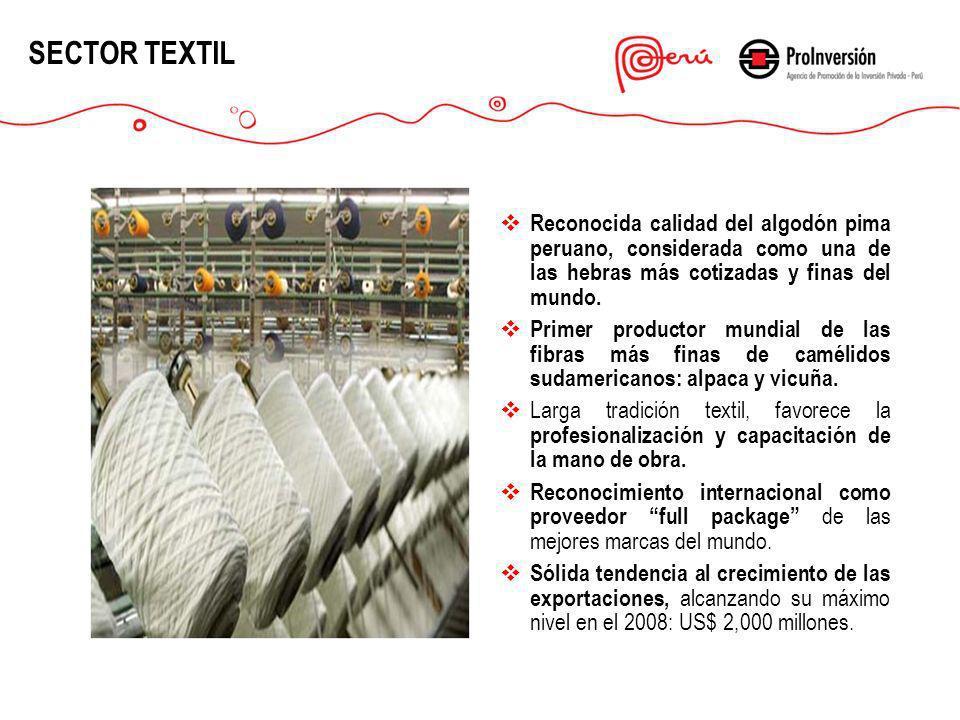 SECTOR TEXTIL Reconocida calidad del algodón pima peruano, considerada como una de las hebras más cotizadas y finas del mundo.