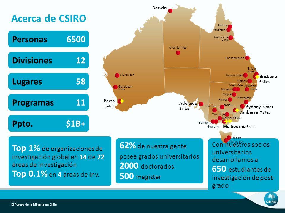 Acerca de CSIRO Personas 6500 Divisiones 12 Lugares 58 Programas 11