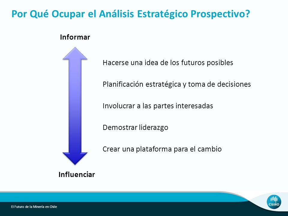 Por Qué Ocupar el Análisis Estratégico Prospectivo