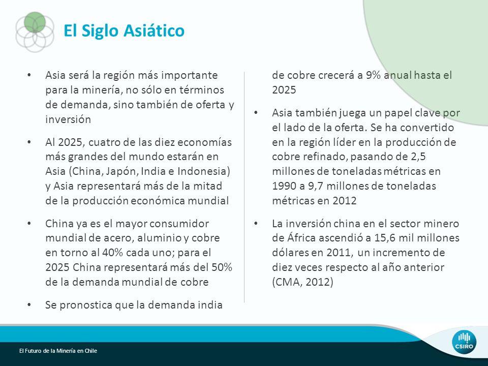 El Siglo Asiático Asia será la región más importante para la minería, no sólo en términos de demanda, sino también de oferta y inversión.