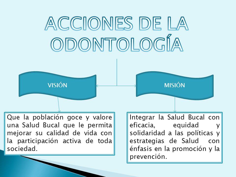 ACCIONES DE LA ODONTOLOGÍA