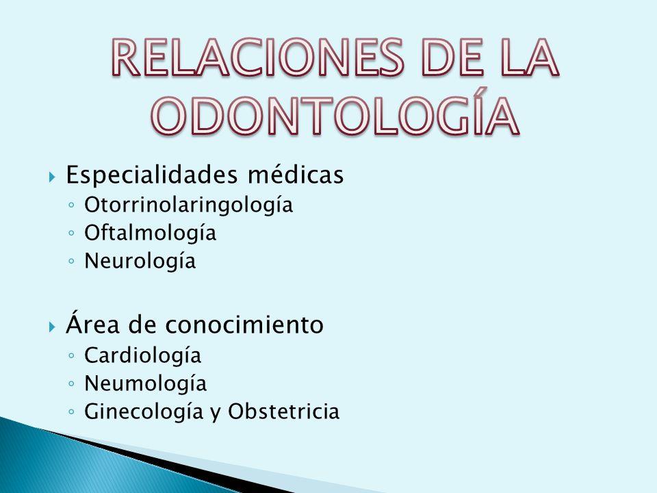 RELACIONES DE LA ODONTOLOGÍA
