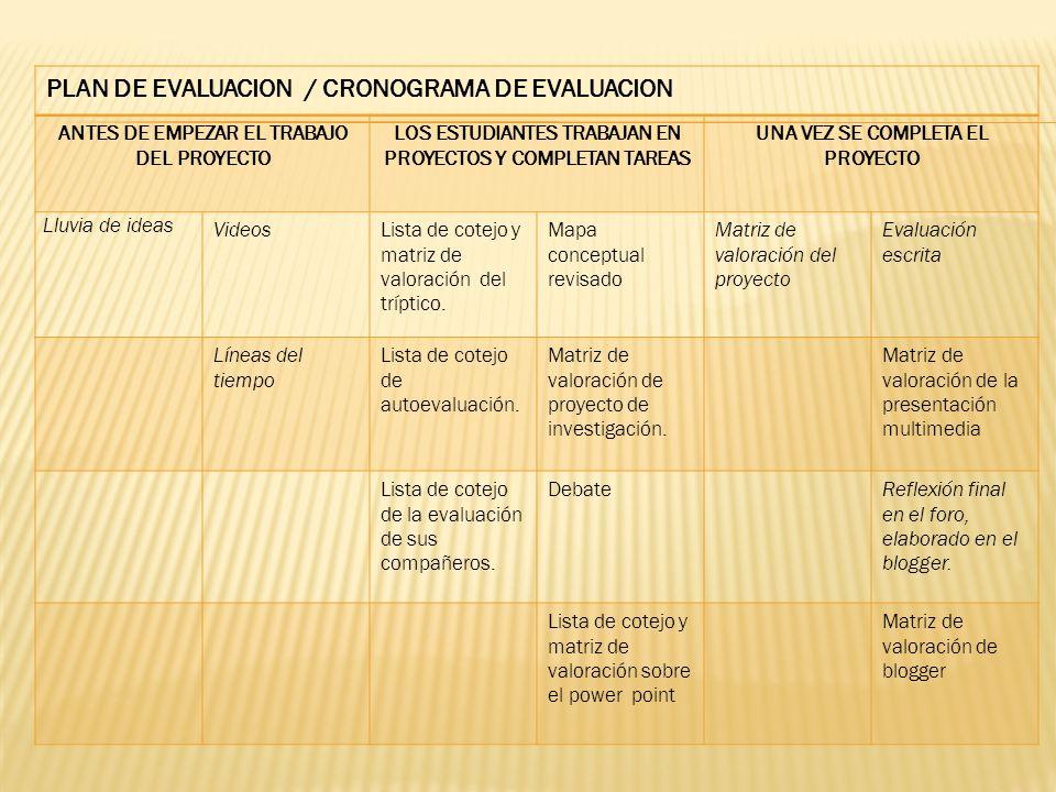 PLAN DE EVALUACION / CRONOGRAMA DE EVALUACION