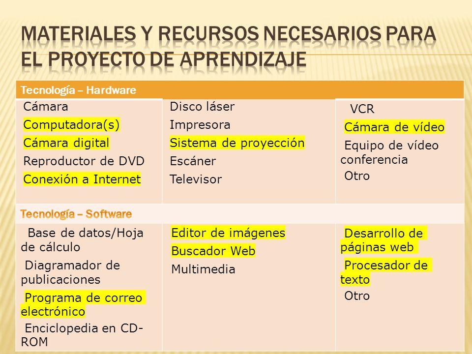 MATERIALES Y RECURSOS NECESARIOS PARA EL PROYECTO DE APRENDIZAJE