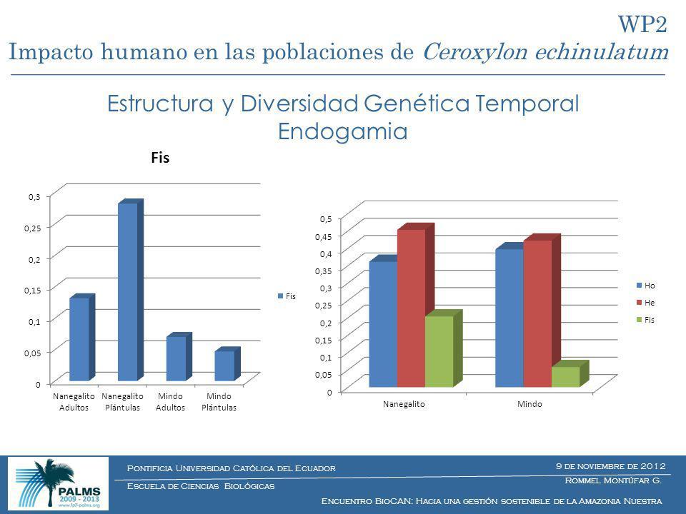 Estructura y Diversidad Genética Temporal