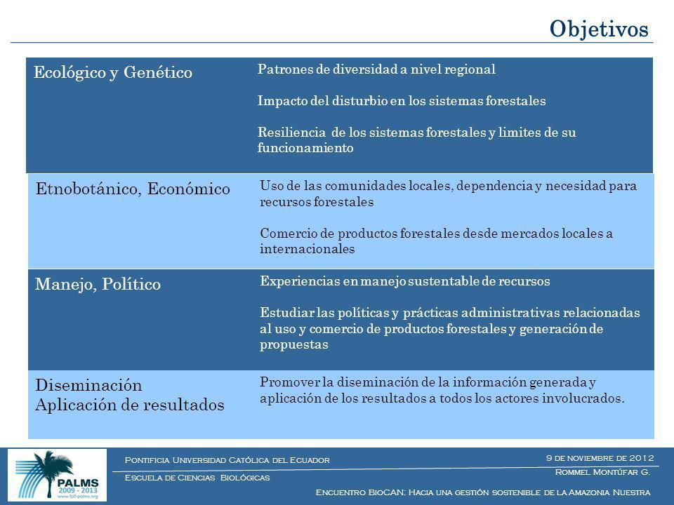 Objetivos Ecológico y Genético Etnobotánico, Económico