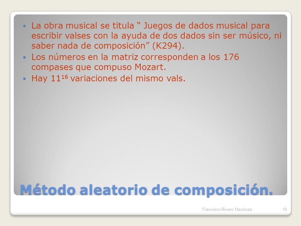 Método aleatorio de composición.